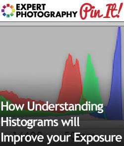 How Understanding Histograms will Improve your Exposure1 How Understanding Histograms will Improve your Exposure