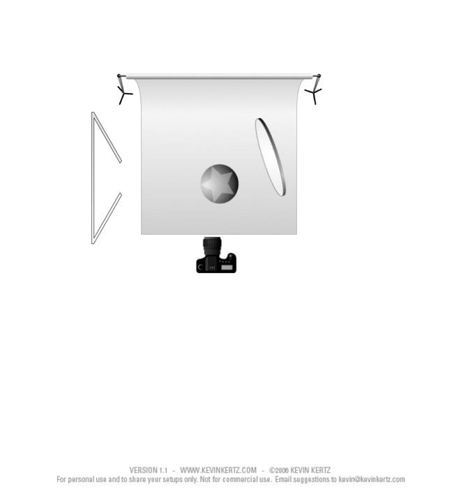 diagram of high key lighting setup for still life photos