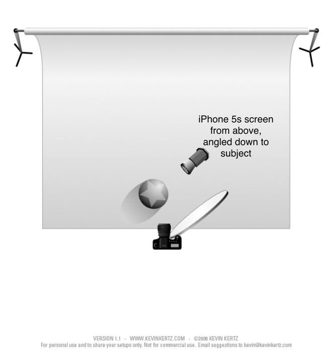 diagram of low key set up for still life photography