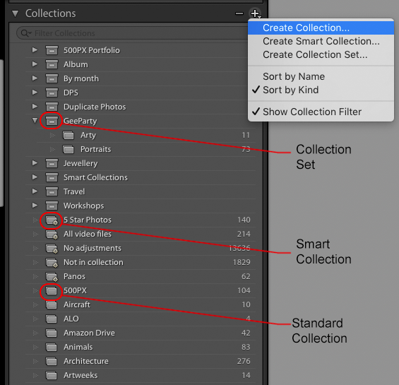A screenshot of Collection Sets in Lightroom