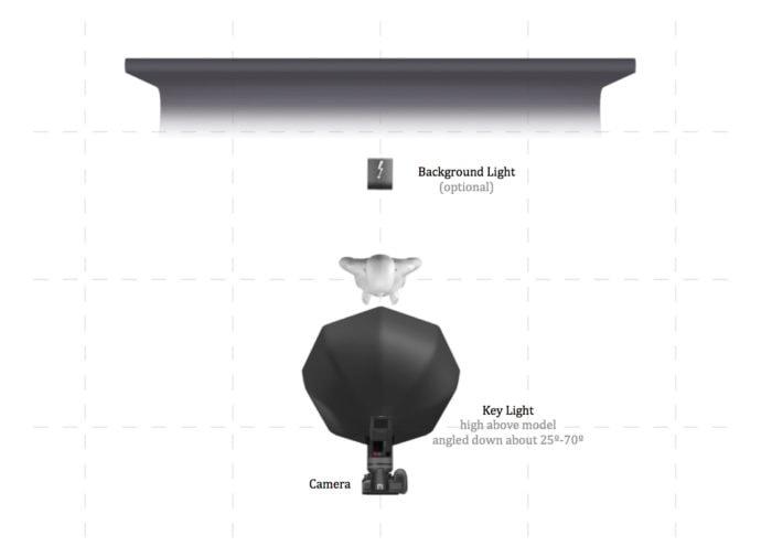 Light plan illustrating the butterfly lighting setup with optional background light
