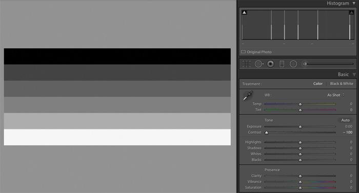 Minimised Contrast Setting Example