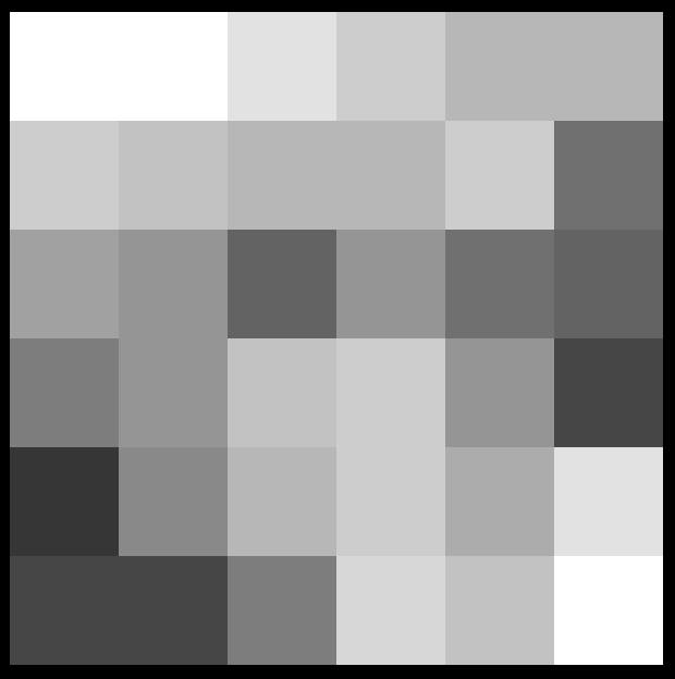 Greyscale display of colour balance