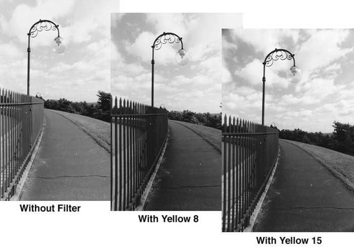 Use of filters with examples in black and white photography