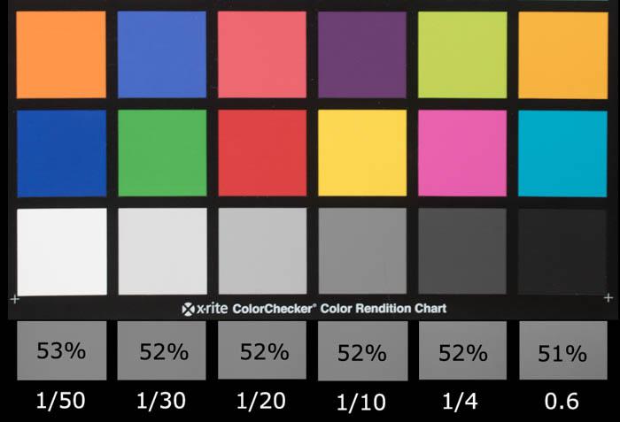 a photography color checker