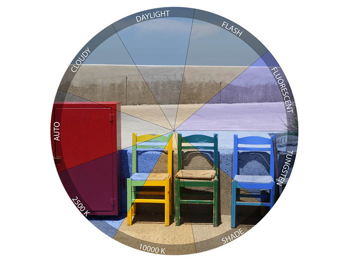 Using a split photograph of chairs to explain different colour temperatures and white balance
