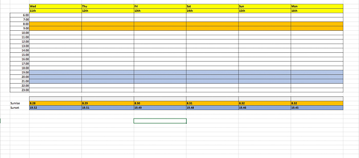 excel spreadsheet of planning a travel photography trip