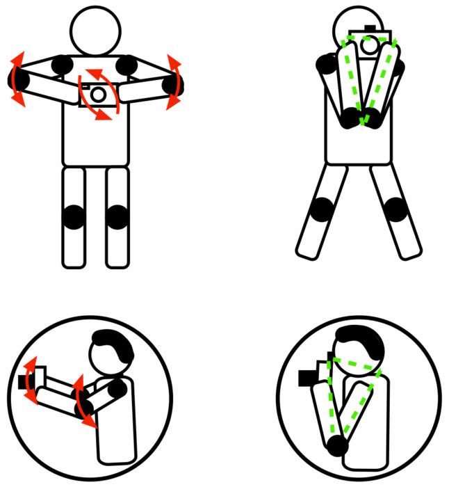 diagrams showing best and worst ways to hold a camera phone to avoid shake