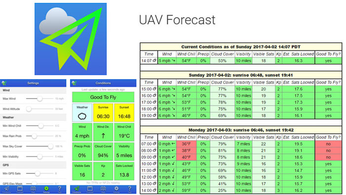 Screenshot of the UAV forecast interface - drone photography apps