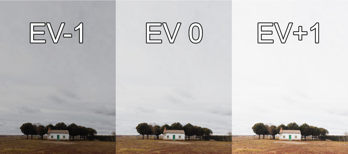 Three photos of a landscape showing the difference in exposure using EV-1, EV-2 and EV-3