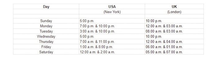 Diagram of Instagram posting schedule - best time to post on Instagram