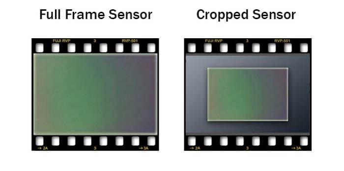 full frame vs crop sensor comparison