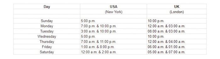 Diagram of Instagram posting schedule - best time to post on Instagram to become Instagram famous
