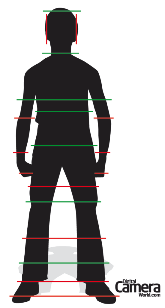 Portrait Cropping Guide