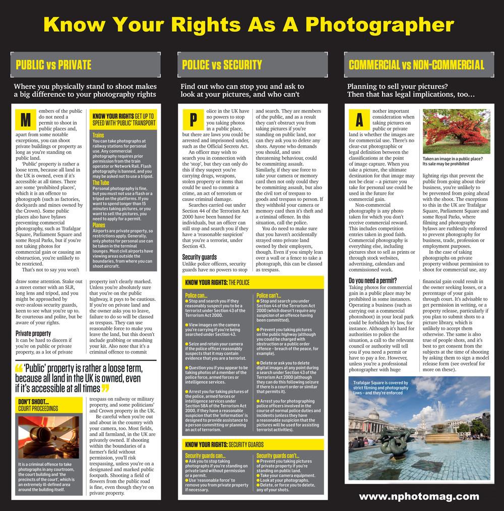 Una hoja de trucos de fotografía titulada 'Conoce tus derechos como fotógrafo'