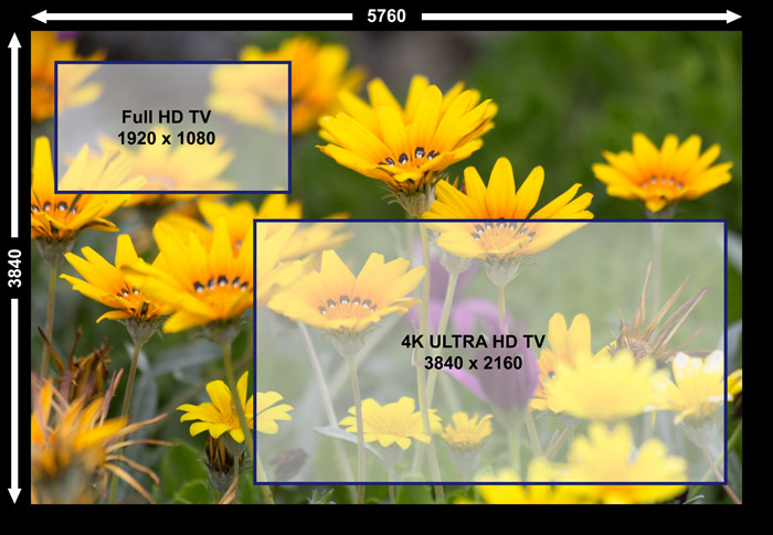 Photo taken with Canon 5D Mk III showing resolution for use in time-lapse settings