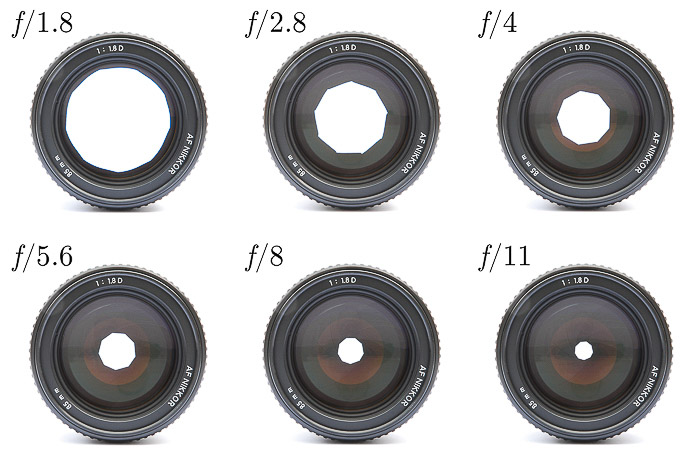 Six images of different aperture - camera parts