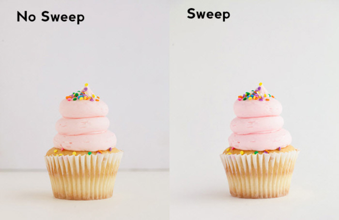 A diptych shot of a cupcake - one shot with no sweep and one with sweep