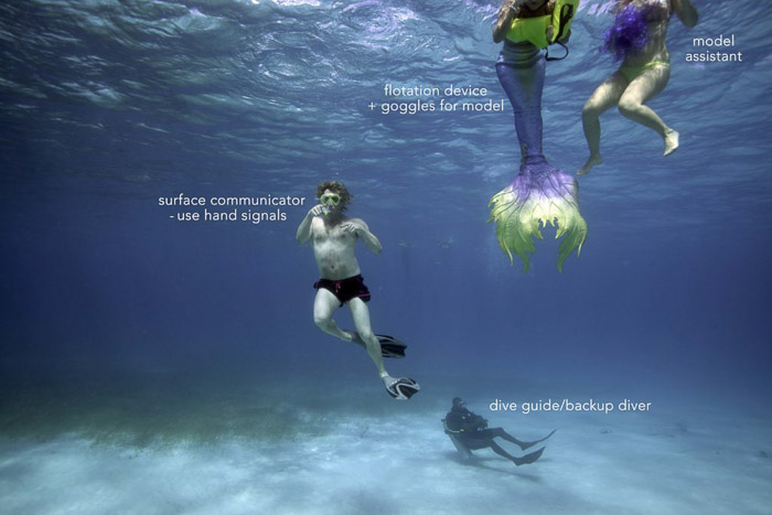 A great visual guide for the types of safety precautions Sarah Teveldal takes during her dives.
