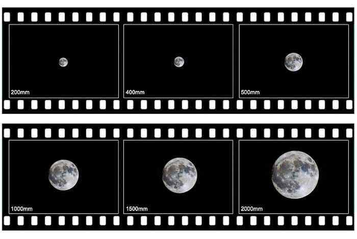The full moon, at different focal lengths