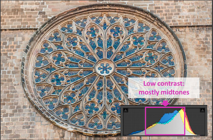 architectural detail photo and lightroom histogram showing low contrast