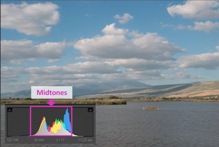 a coastal landscape and lightroom histogram showing midtones