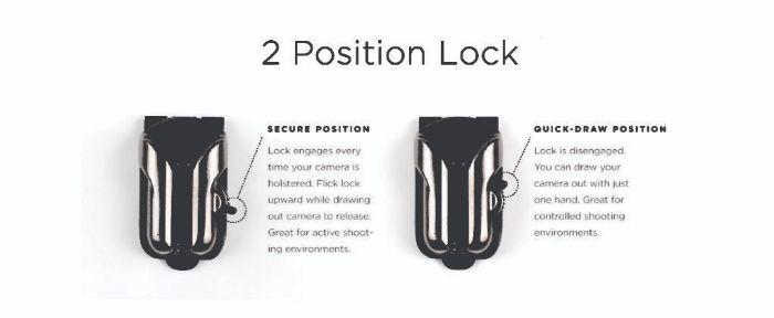 SpiderLight Backpacker position lock