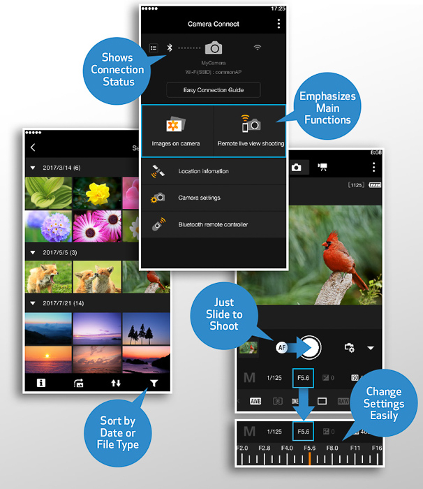 Features of the camera connect app