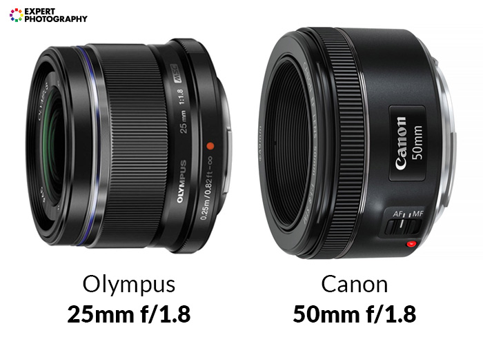 an Olympus 25mm f/1.8 lens and Canon 50mm f/1.8 lens