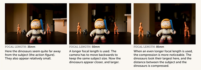 a screenshot from 'Extremely Essential Camera Skills' focal length chapter