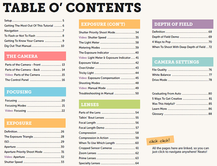 'Extremely Essential Camera Skills' table of contents