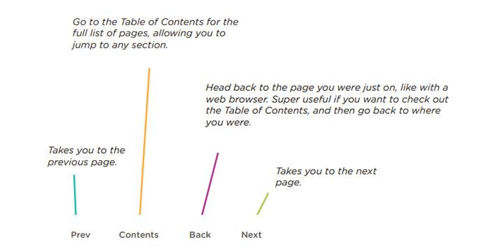 A screenshot of 'Fantastic Fundamental Light Skills' eBook navaigation