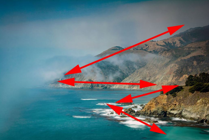 Landscape photo of a coastline with arrows indicating compositional rules