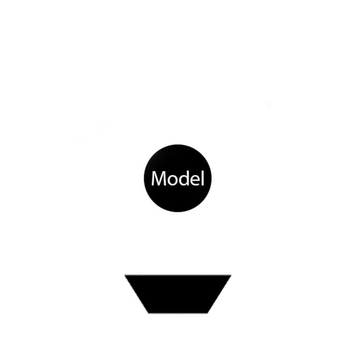 studio product photography lighting diagram