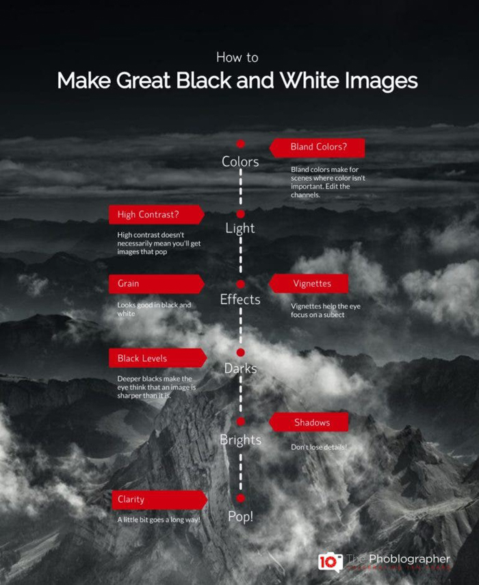 black and white photography cheatsheet