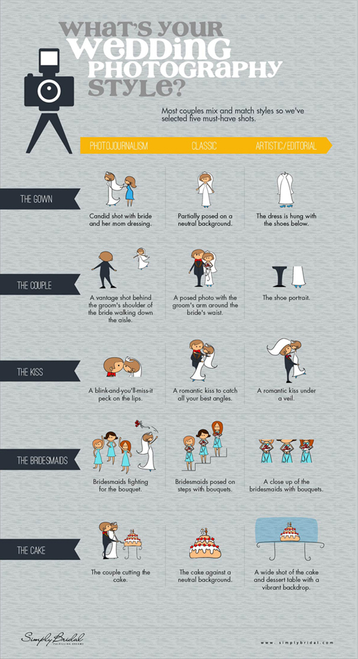 What's Your Wedding Photography Style? photography cheat sheets
