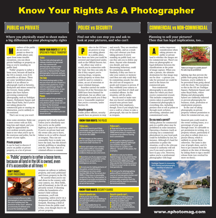 A photography cheat sheet titled 'Know Your Rights Asa Photographer '