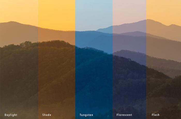 προκαθορισμένη θερμοκρασία χρώματος οροσειρά